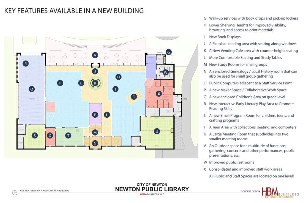 Concept floor plan of new library.